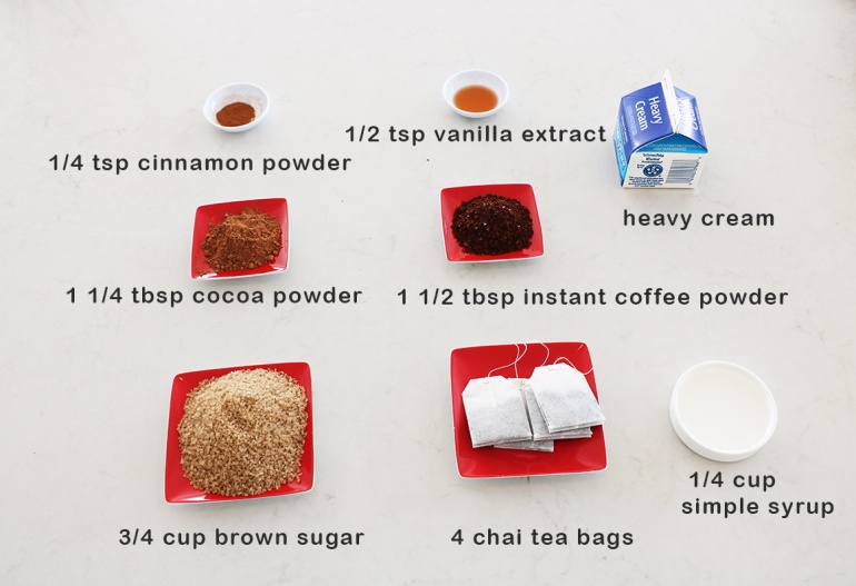 chai-russian-ingredients